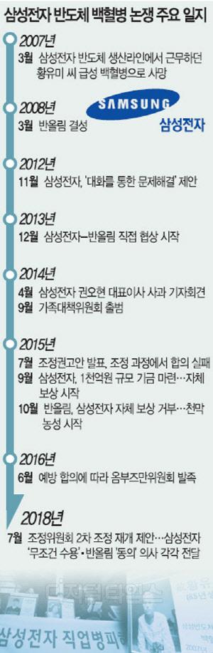 """JY """"중재안 무조건 수용"""" 통큰 행보 … 장기화 국면서 돌파구"""